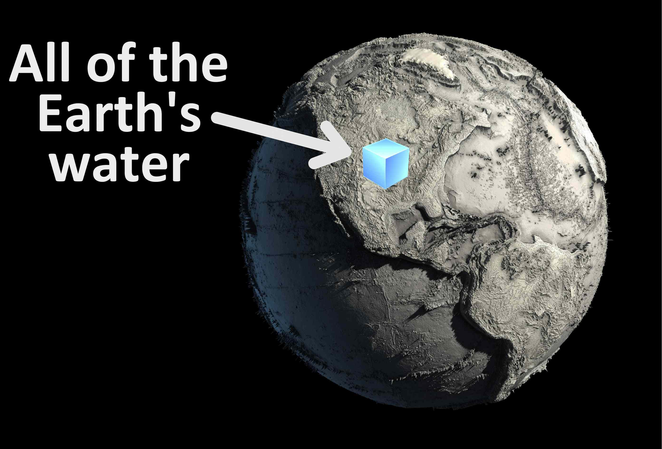Putting All The World S Water Into A Big Cube Wait But Why