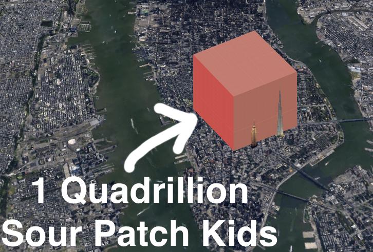 What Does a Quadrillion Sour Patch Kids Look Like? — Wait