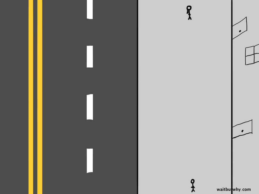 walking direction 1