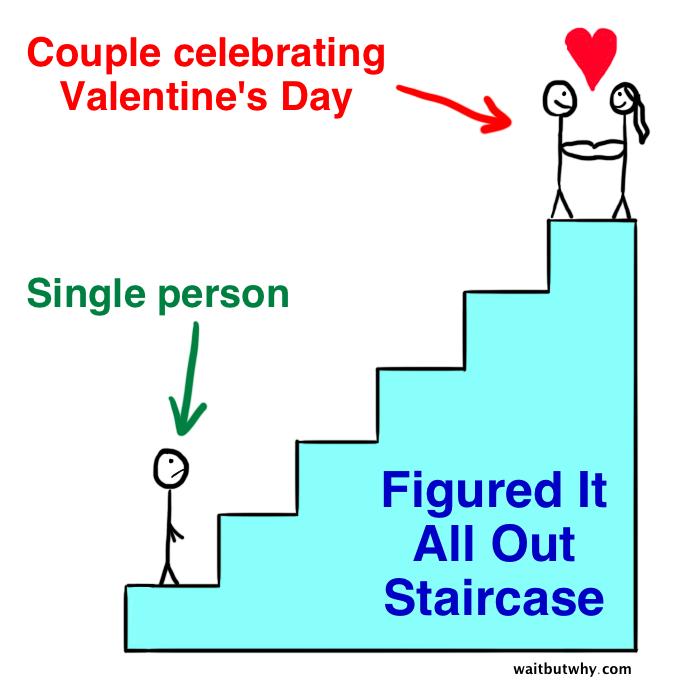 single valentines depression