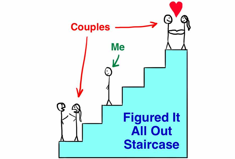 How to pick your life partner part 1 wait but why ccuart Choice Image