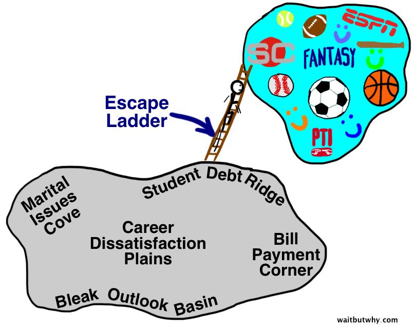 Escape to sports