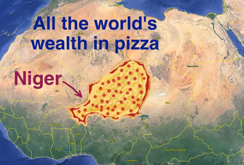 All World's Wealth in Pizza