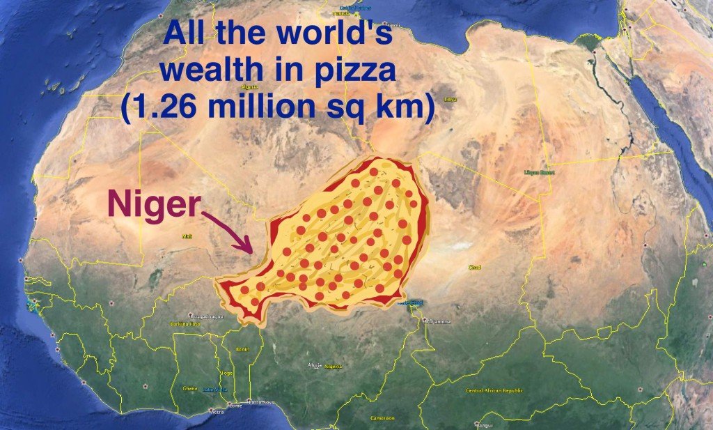 All the World's Wealth in Pizza