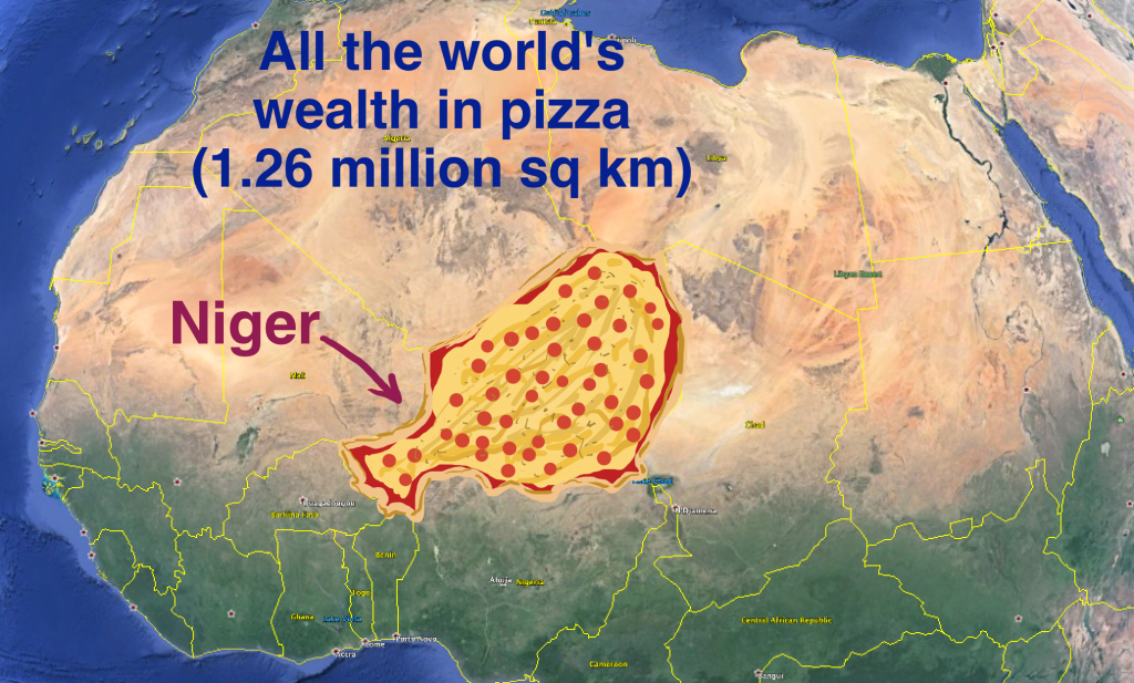 the world's wealth as a pizza