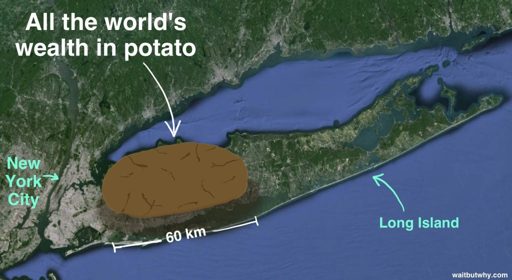 the world's wealth as a potato