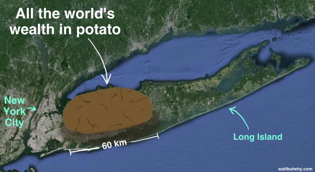 the world's wealth as a potato