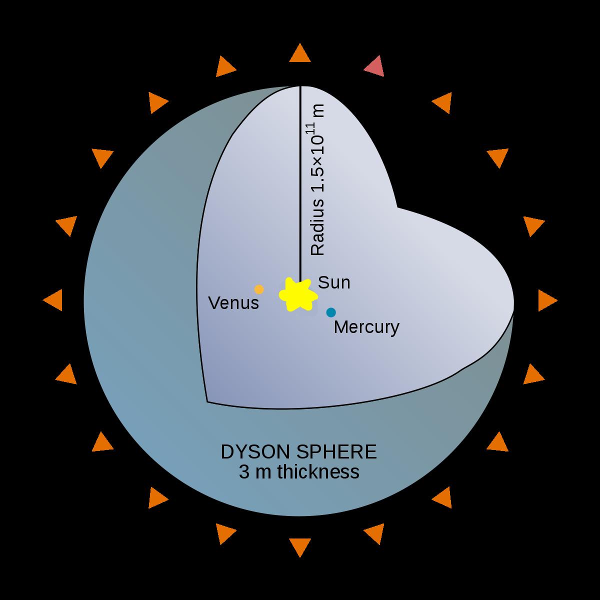 Where Are All the Aliens The Fermi Paradox  Universe Today