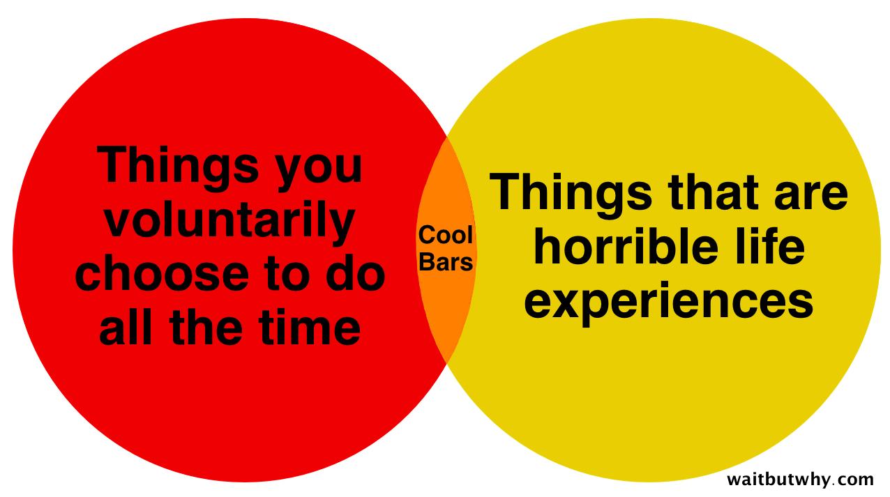 why you secretly hate cool bars