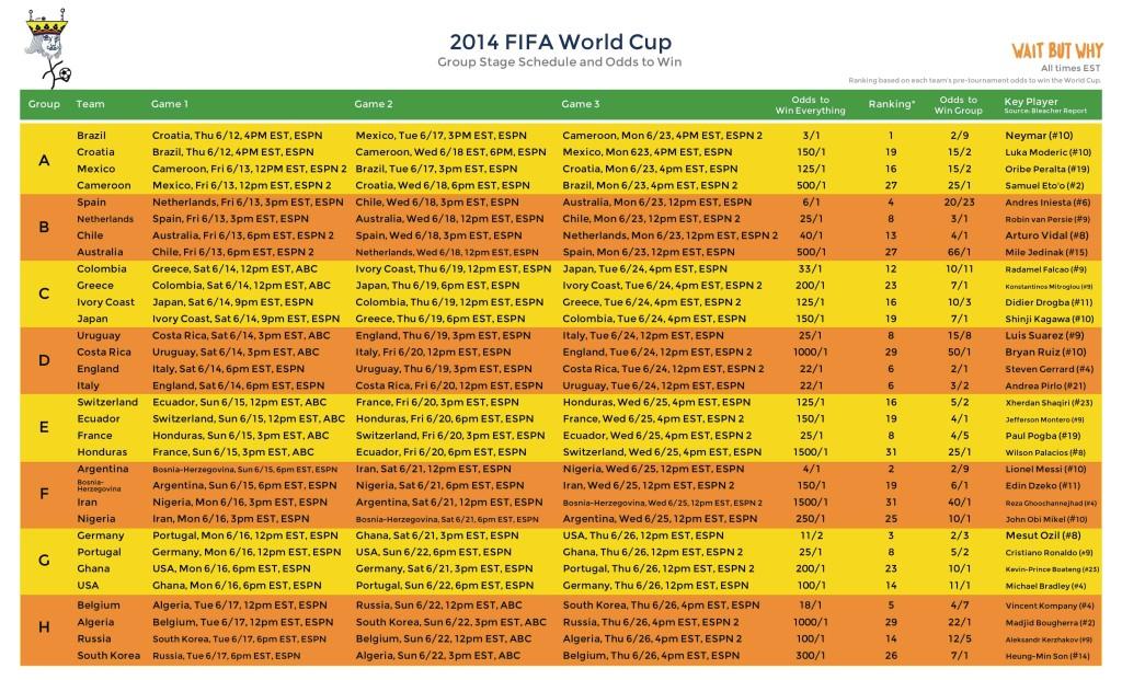 World Cup - Team By Team Schedule