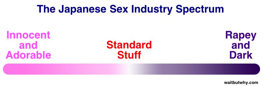 Sex spectrum