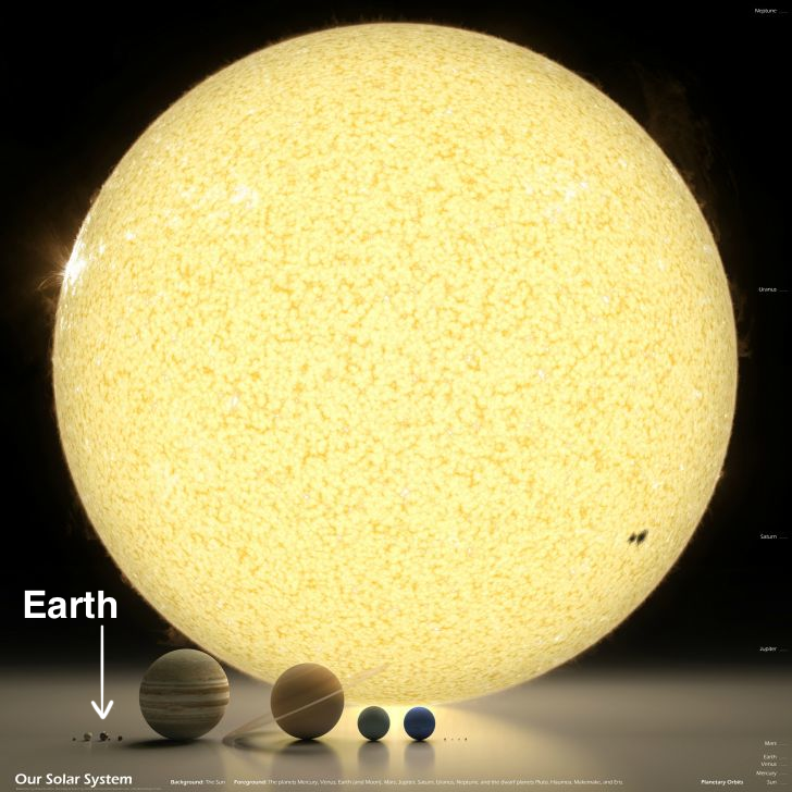 sun and planets to scale - photo #1