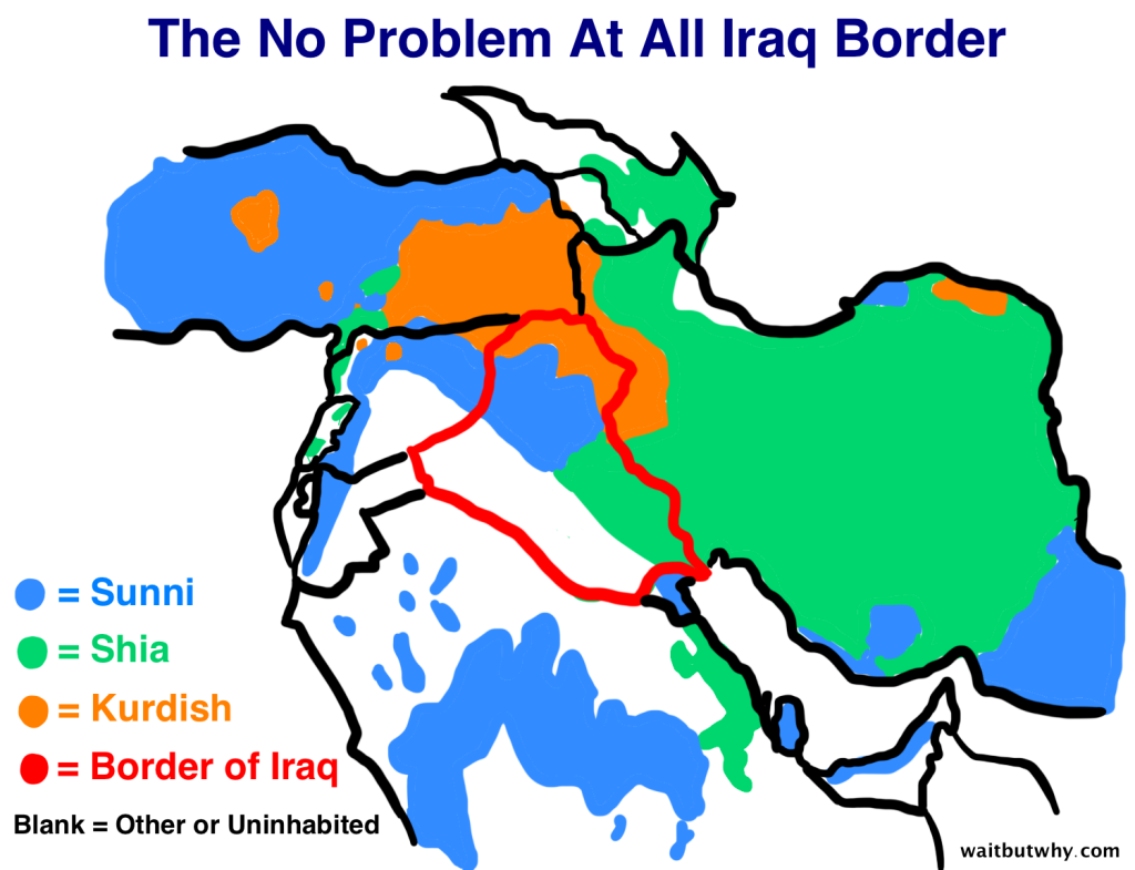 border problem