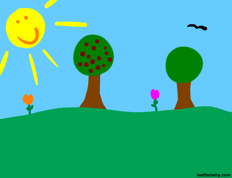 happy earth land