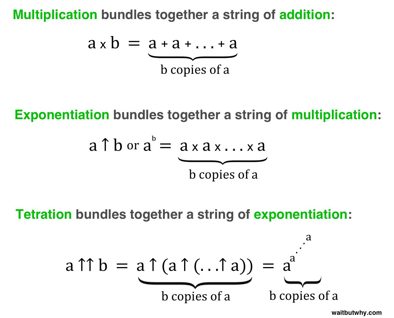 string bundle examples