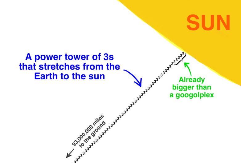 sun tower FEATURE