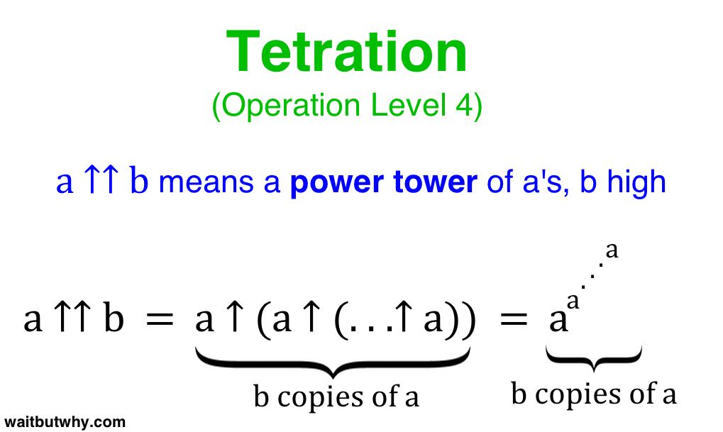 tetration generally
