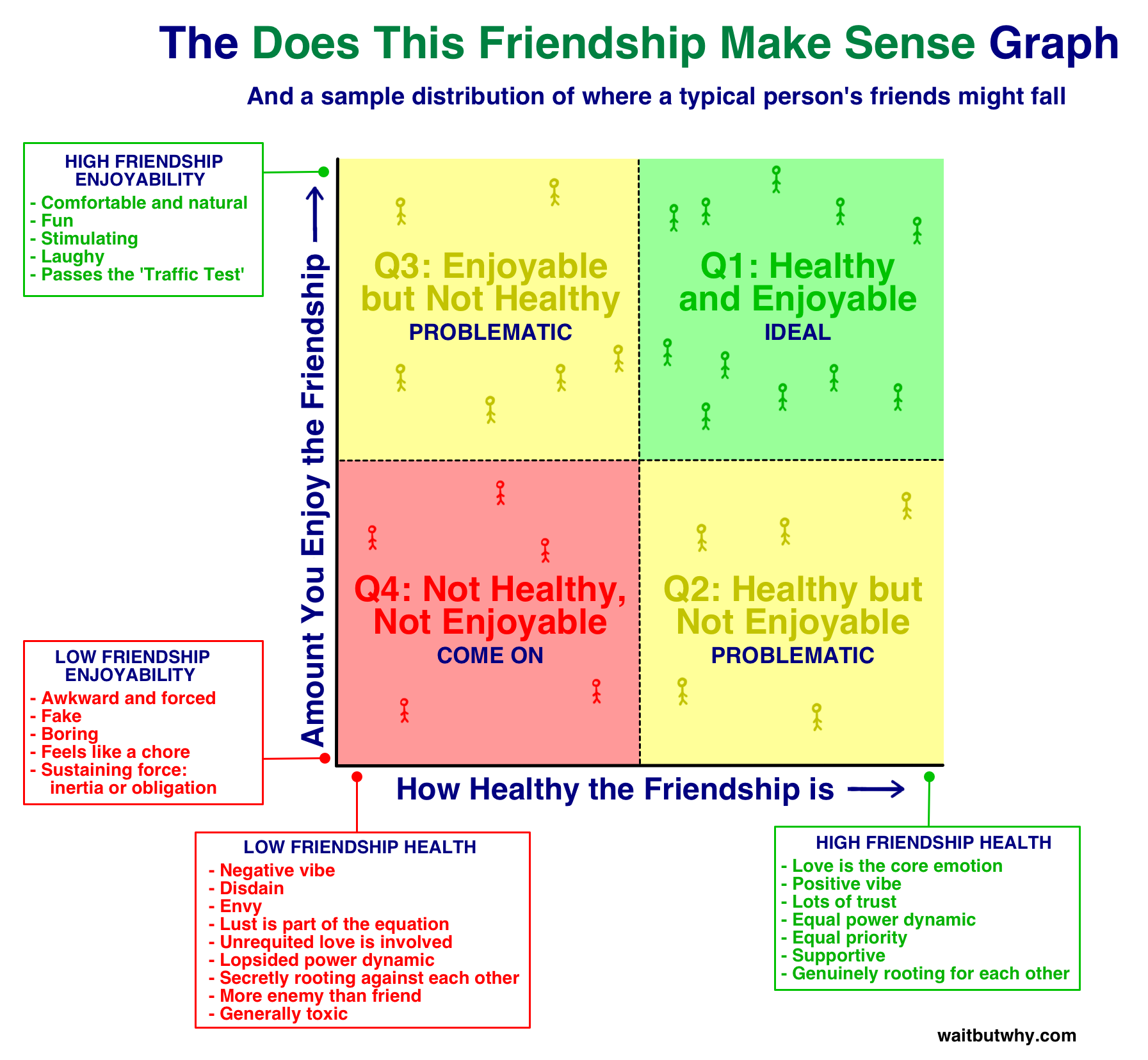 "relationship between friends essay A healthy relationship is one in which both people feel a healthy sense of ""self"" each person f."
