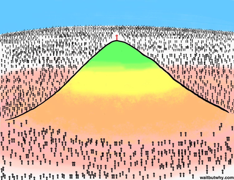 Mountain unibomber