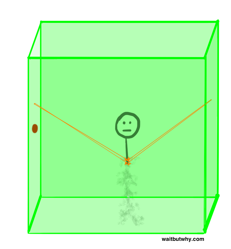 cube beam