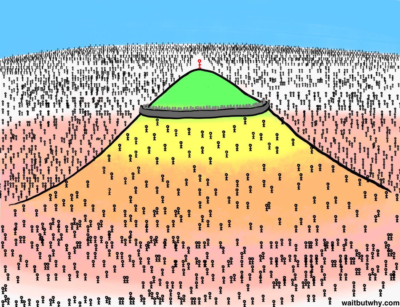 mountain wally