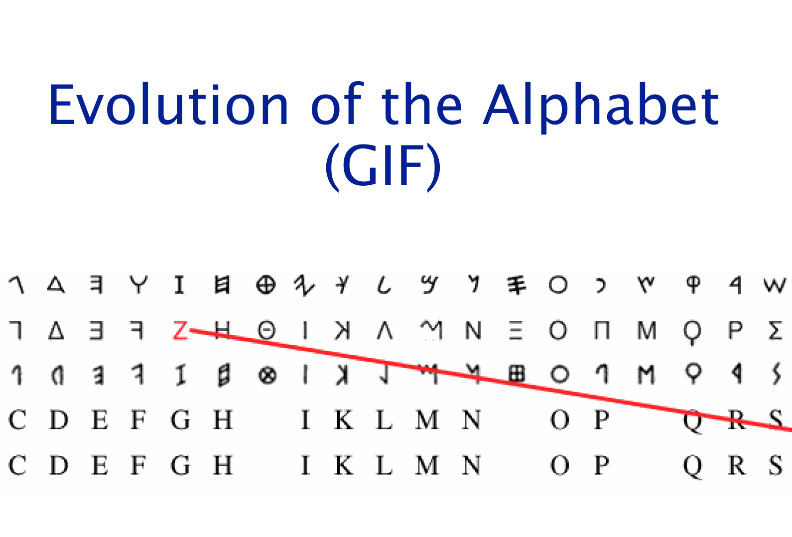 Worksheets The Alphabet evolution of the alphabet wait but why