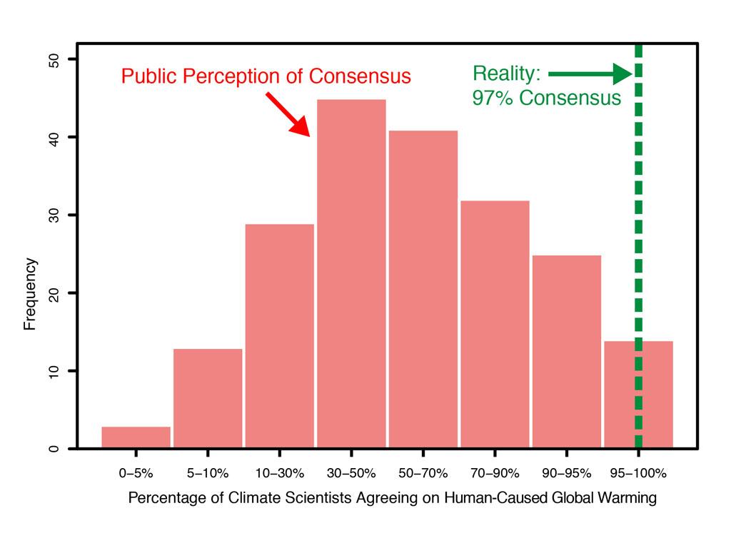 consensus_gap