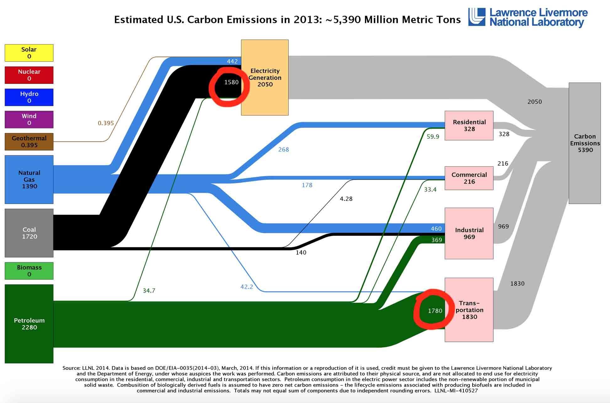 US-Emissions-2013-compressor
