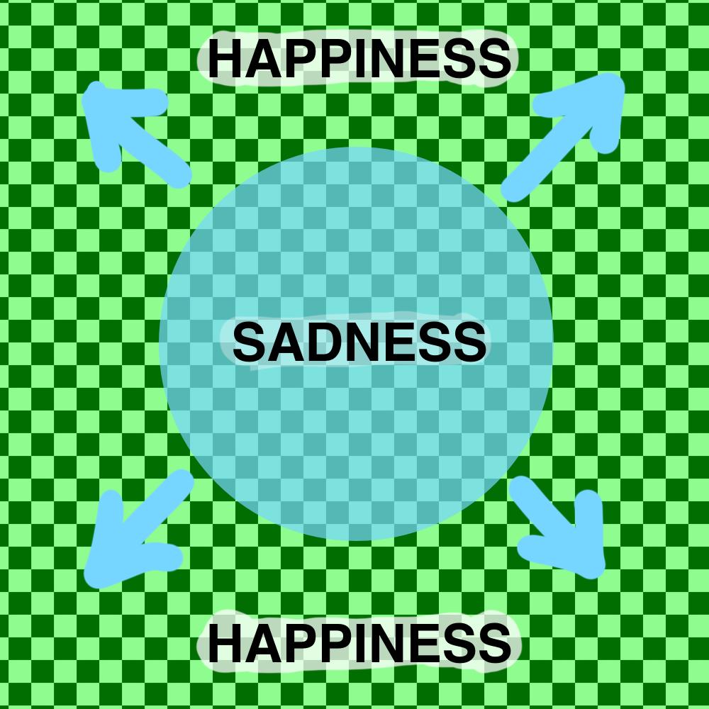Happy Board