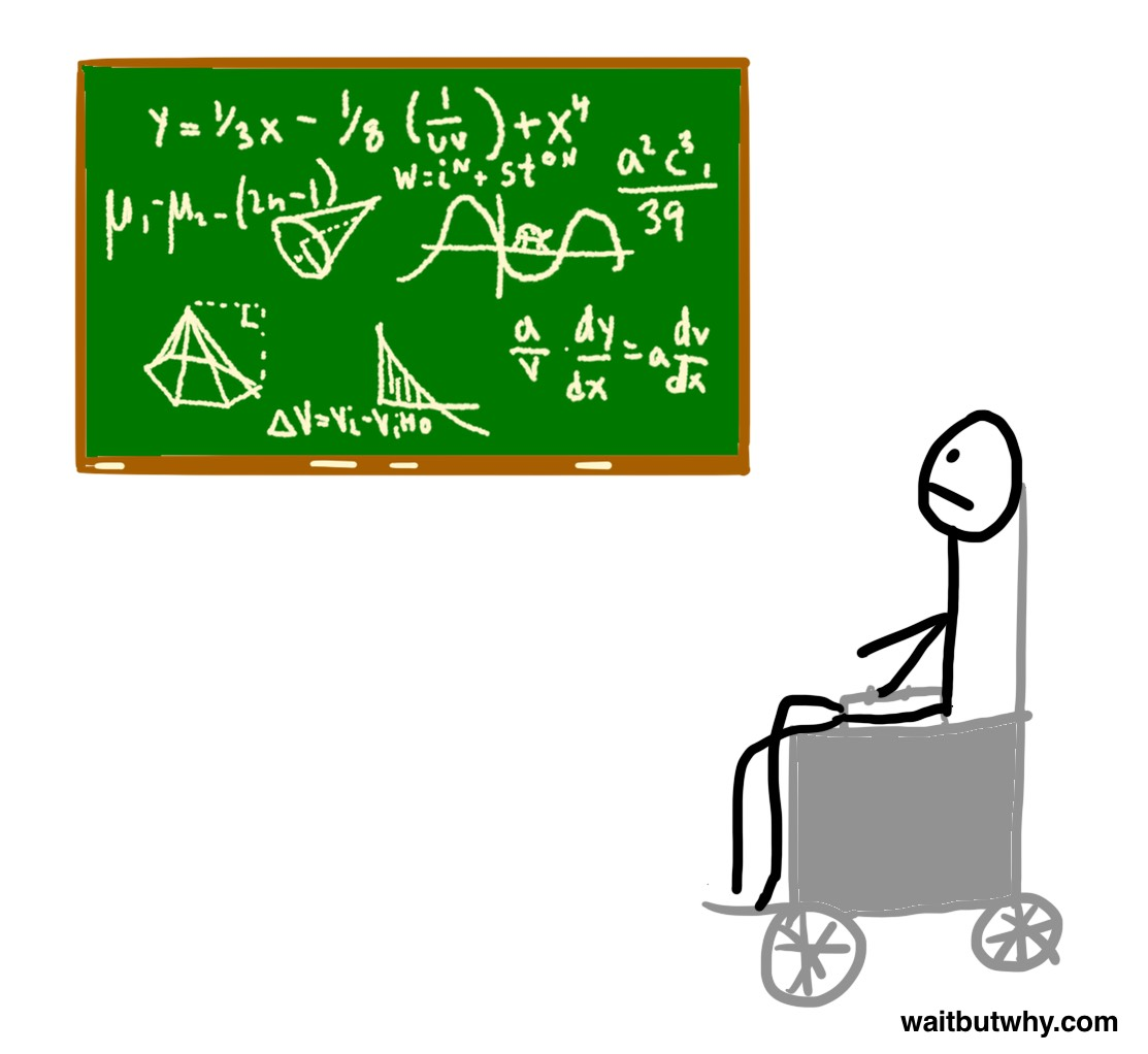 Higgs Hawking 1