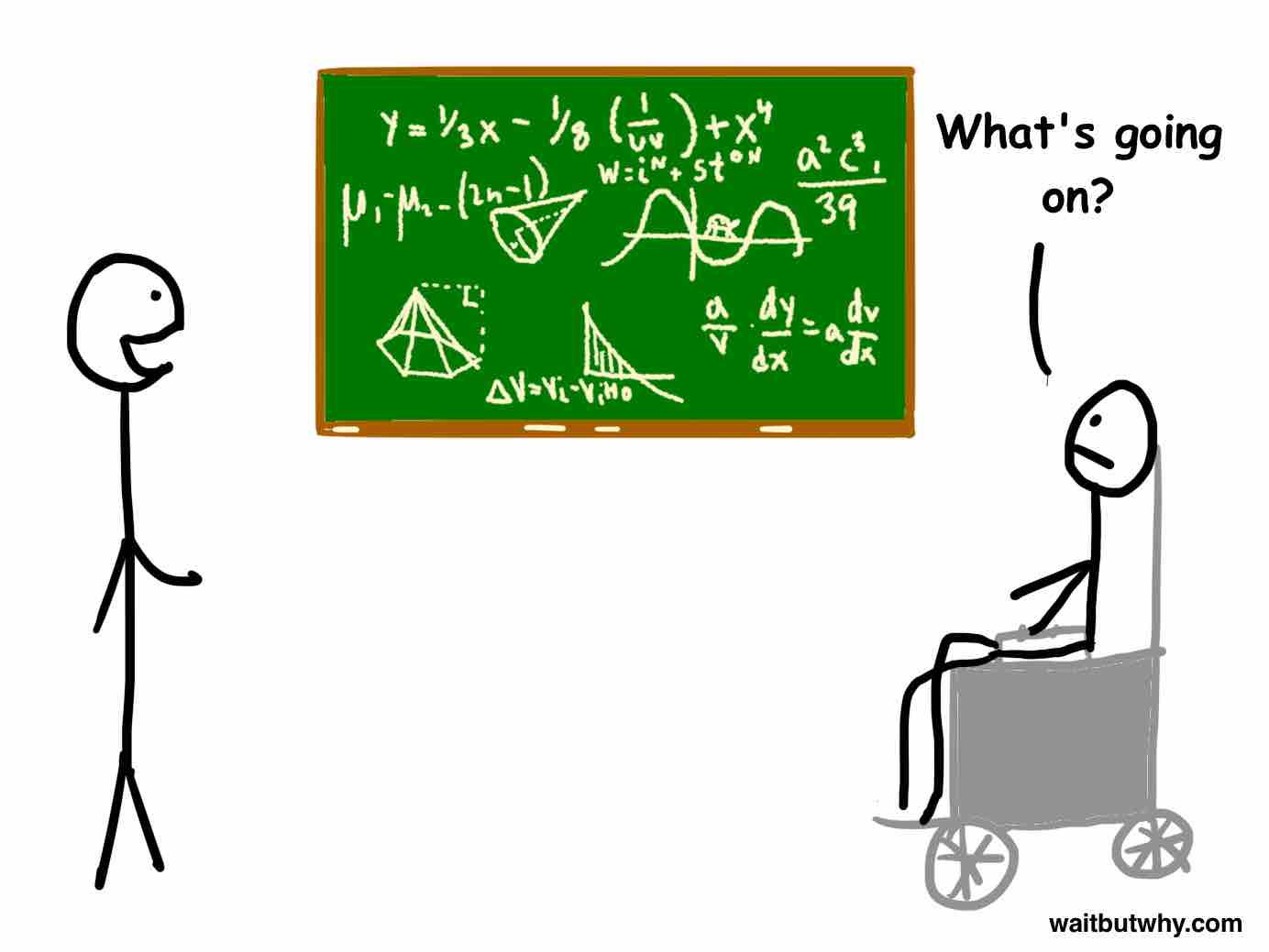 Higgs Hawking 10 G