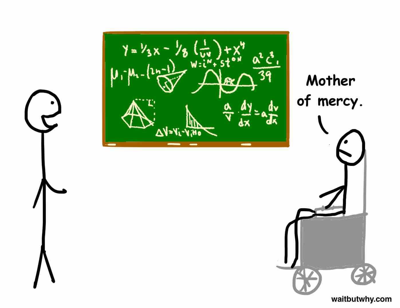 Higgs Hawking 5 G