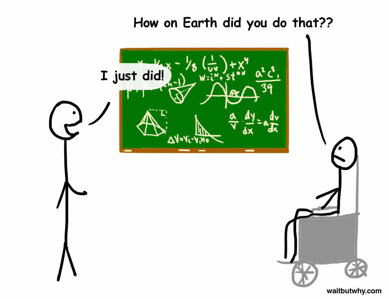 Higgs Hawking 6 G