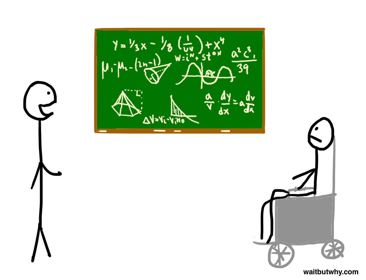 Higgs Hawking 9