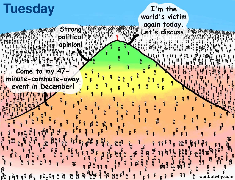 Mountain Tuesday