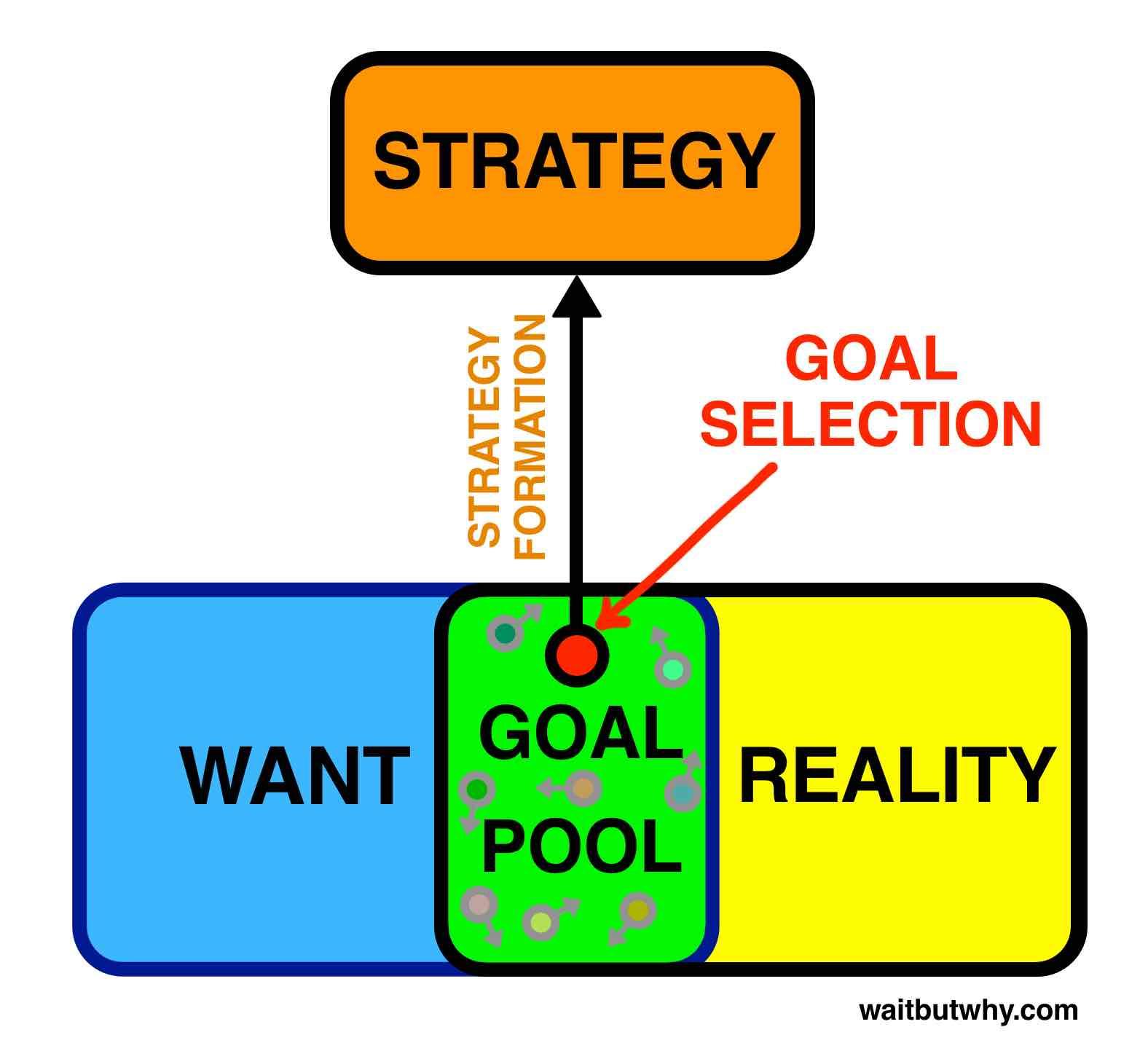 Software - Strategy Box