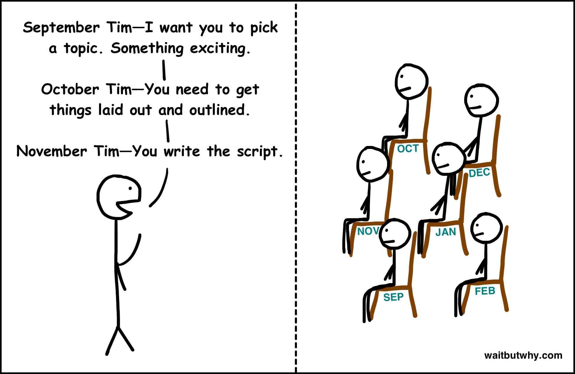 Aug Tim instructions 2