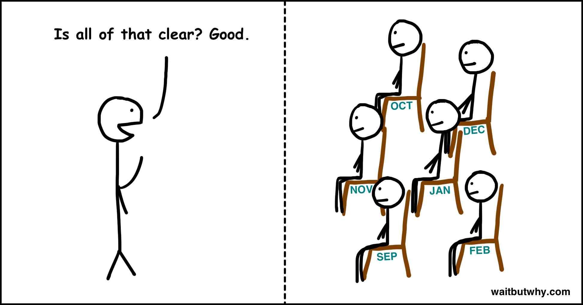 Aug Tim instructions 4
