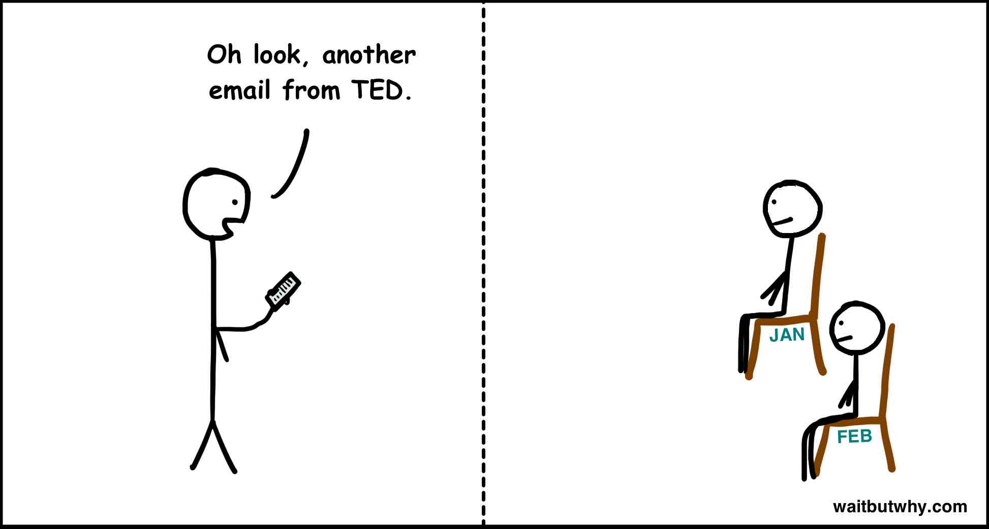 Dec: Oh look, another email from TED