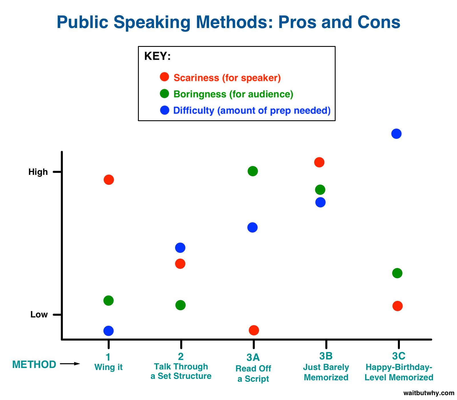 Method graph