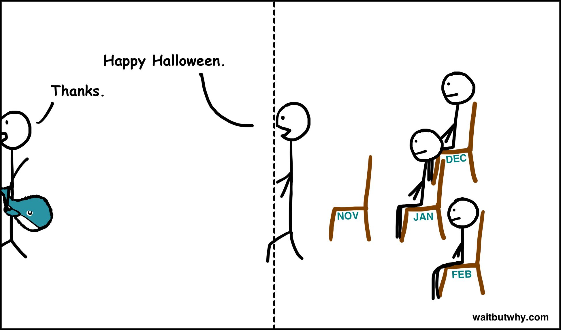 Nov: Happy Halloween. Oct: Thanks.