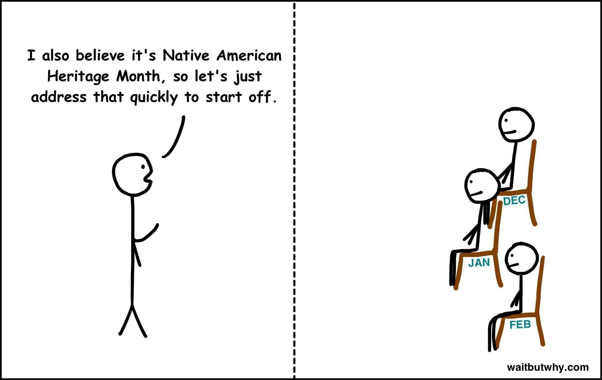 Nov: I also believe it's Native American Heritage Month, so let's just address that quickly to start off.