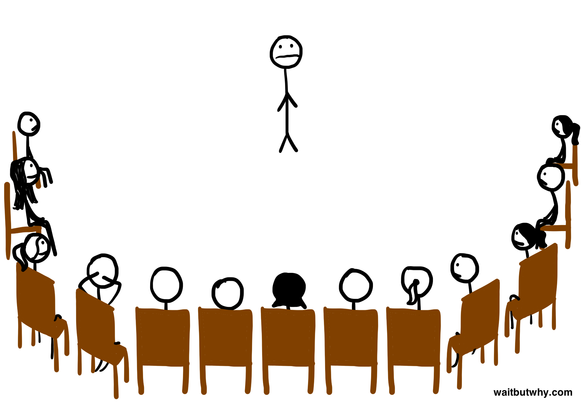 stick figure looking nervous in front of a circle of people