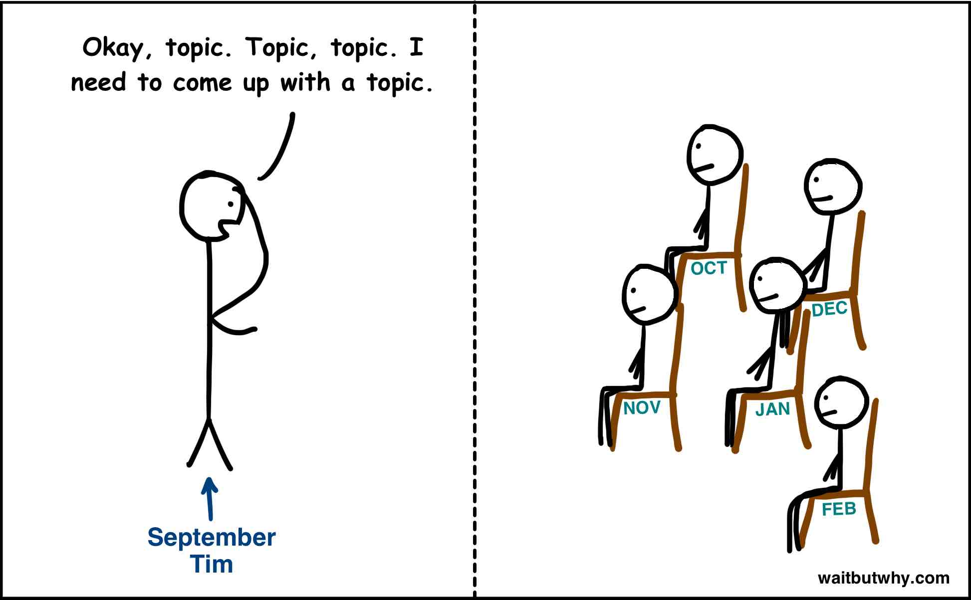 September Tim: Okay, topic. Topic, topic. I need to come up with a topic.