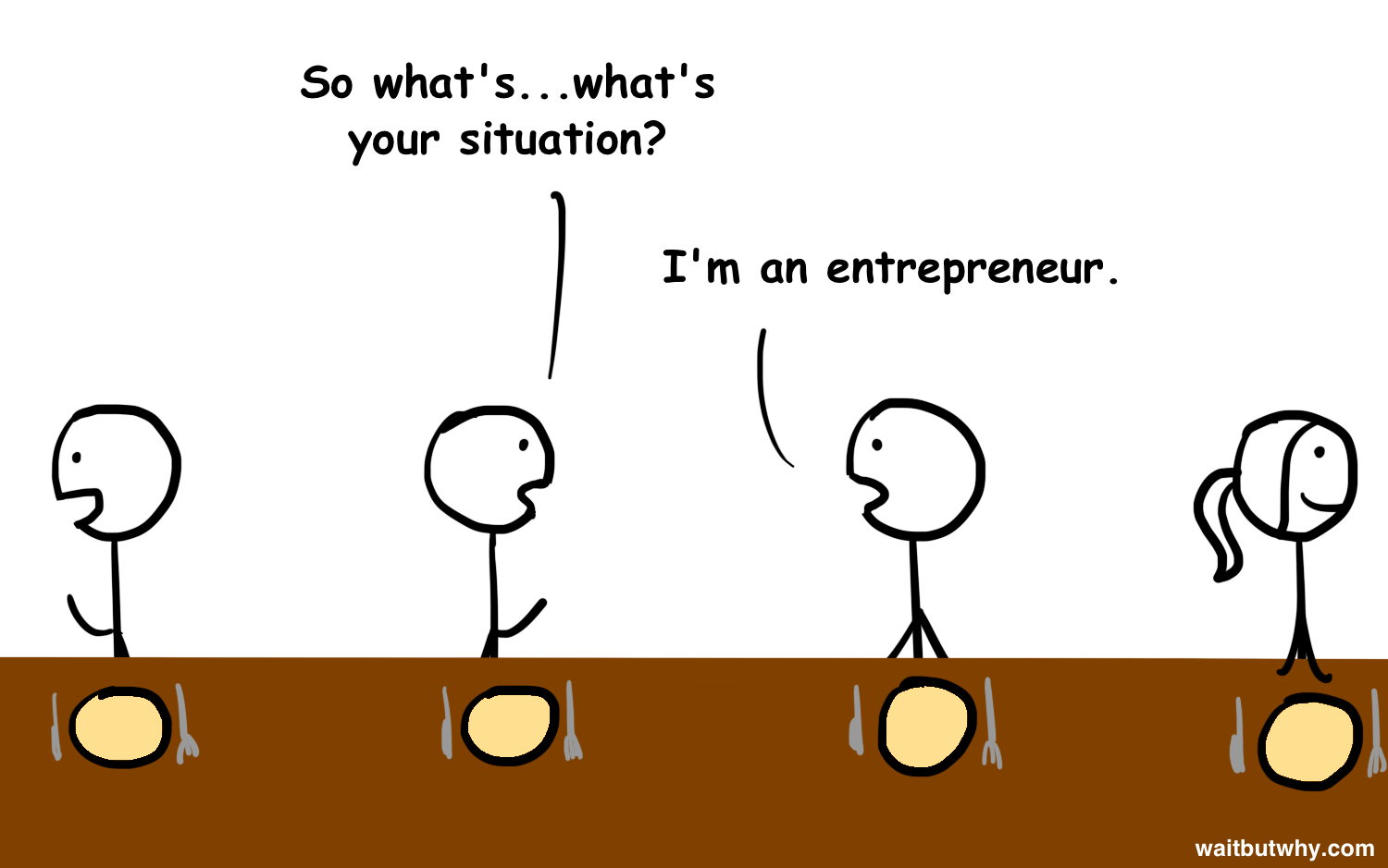 Tim: So what's your situation? Joe: I'm an entrepreneur.