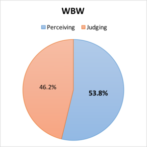 WBW-JP