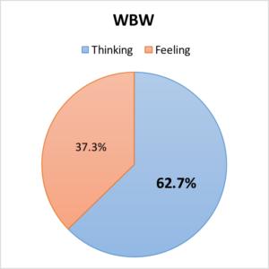 WBW-TF