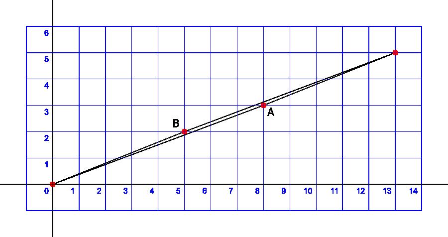 Paradoja_del_cuadrado_perdido_10,AB