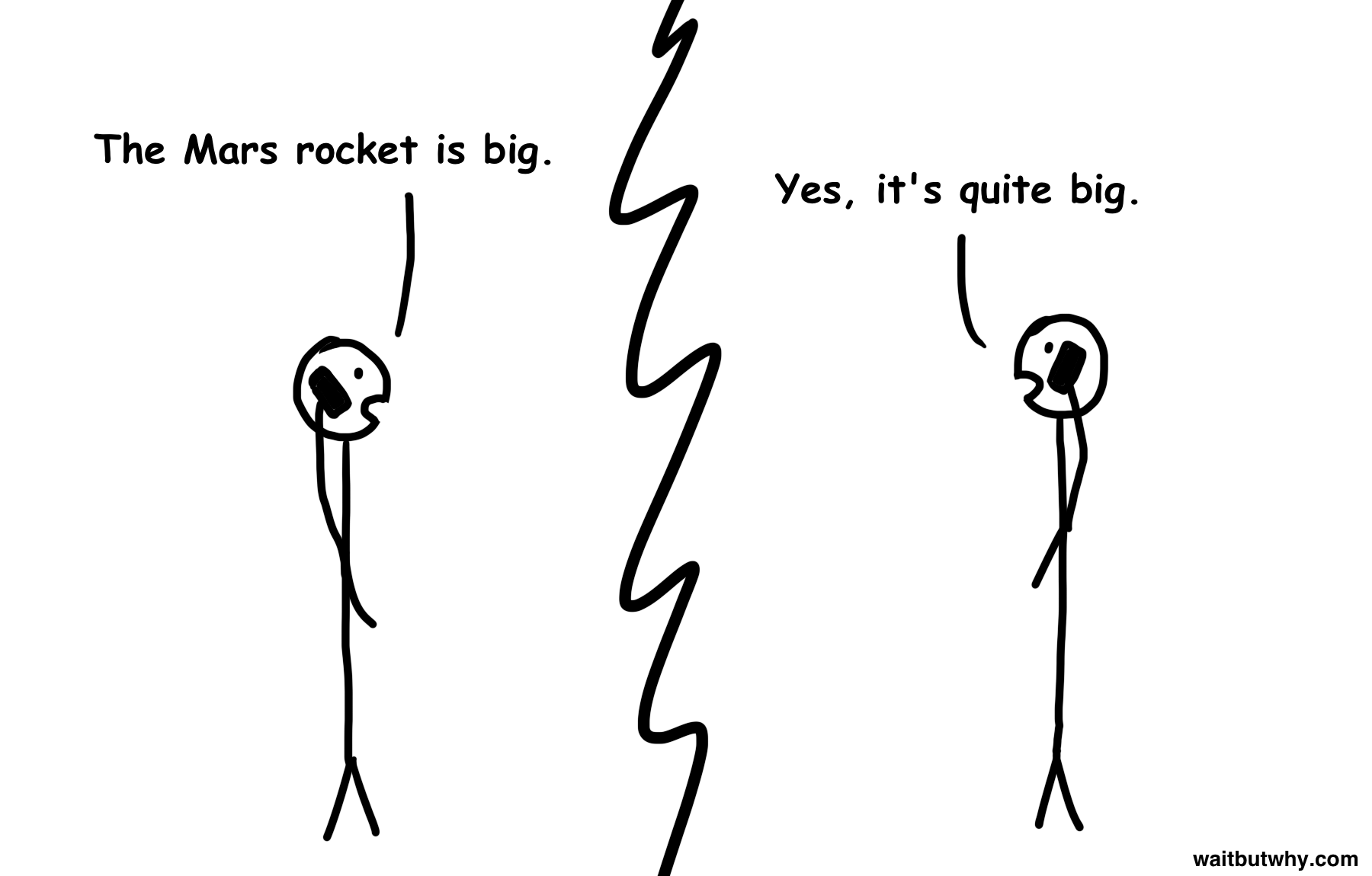 Tim: The Mars rocket is big. Elon: Yes, it's quite big.