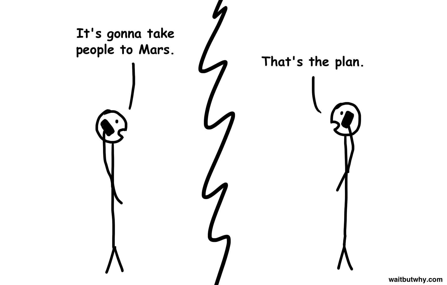 Tim: It's gonna take people to Mars. Elon: That's the plan.